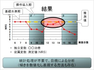 シングルケース図6