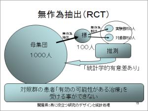 シングルケース図1